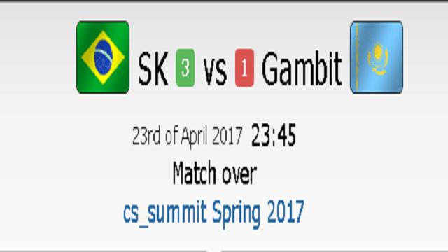 Νίκη των SK στη cs_summit