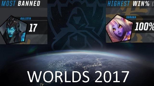 Ημιτελικοί των Worlds