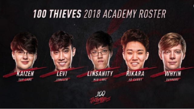 100Thieves Academy League
