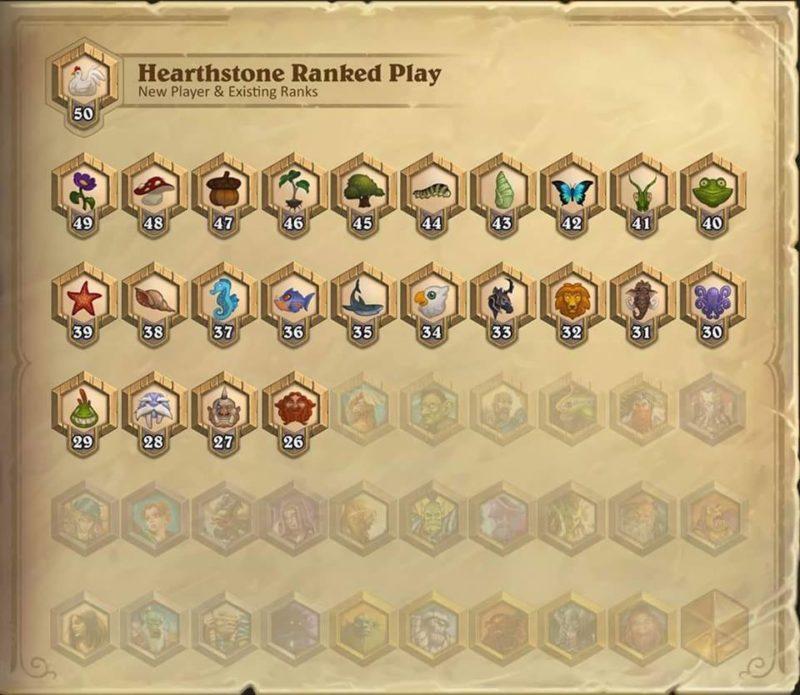 Καινούργια Levels και 4 Classic Cards στο HearthStone