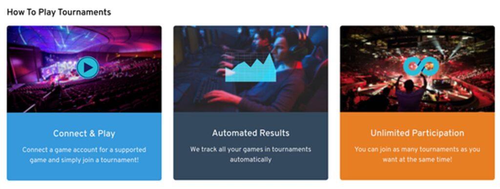 GameRank: Η πρώτη ελληνική eSports – Social Media πλατφόρμα